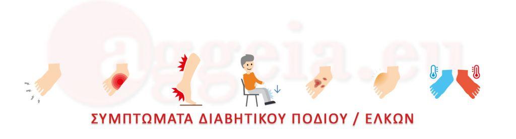 Aggeia.eu - Symptoms - Diabetic Foot - Ulcers 1600x500